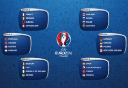 Kas EURO 2016 burtų metu laimėjo ir pralaimėjo daugiausiai? (straipsnis)