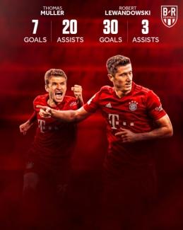 "Nesustabdomas ""Bayern"" duetas"