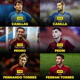Panašūs Ispanijos rinktinės talentų vardai