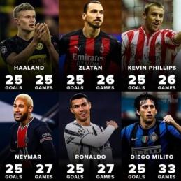 Greičiausiai šiame amžiuje 25 įvarčių ribą pasiekę Europos TOP 5 lygų žaidėjai