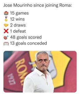 J. Mourinho dar turi parako
