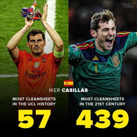 Fantastiška I. Casillaso statistika