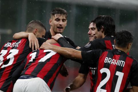 "Statistika: 2020–ieji – ""Milan"" atsigavimo metai"