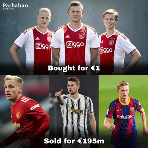 """""""Ajax"""" uždarbis"""