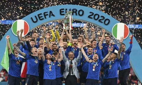 Europos čempionato laimėtojai ir pralaimėtojai